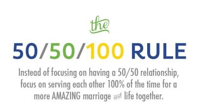 Tuesday's Love Jones - 100 over 50!